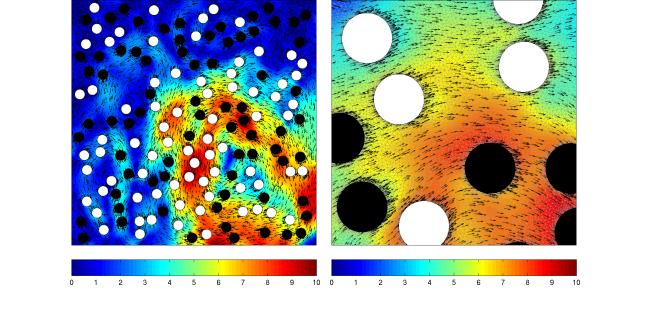 MILAMIN – Fast finite element solver in Matlab